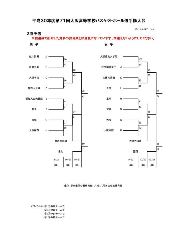 平成30年度第71回大阪高等学校バスケットボール選手権大会
