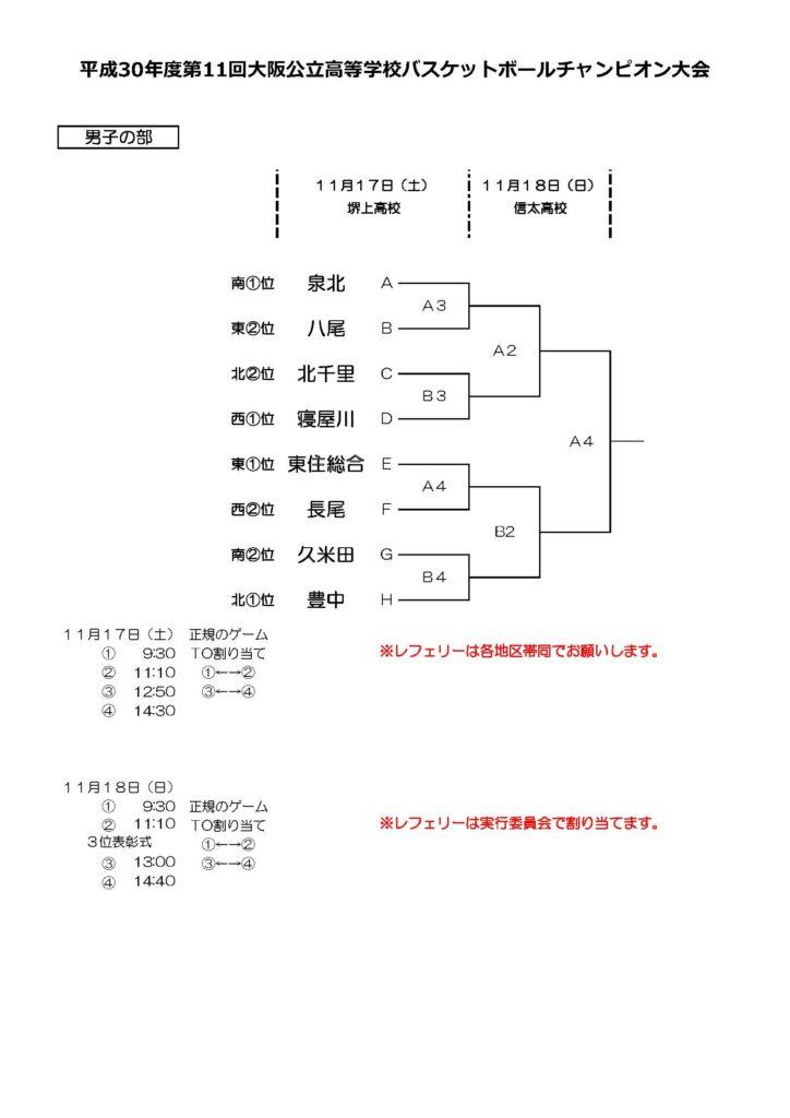 大阪公立高等学校バスケットボールチャンピオン大会 男子組み合わせ