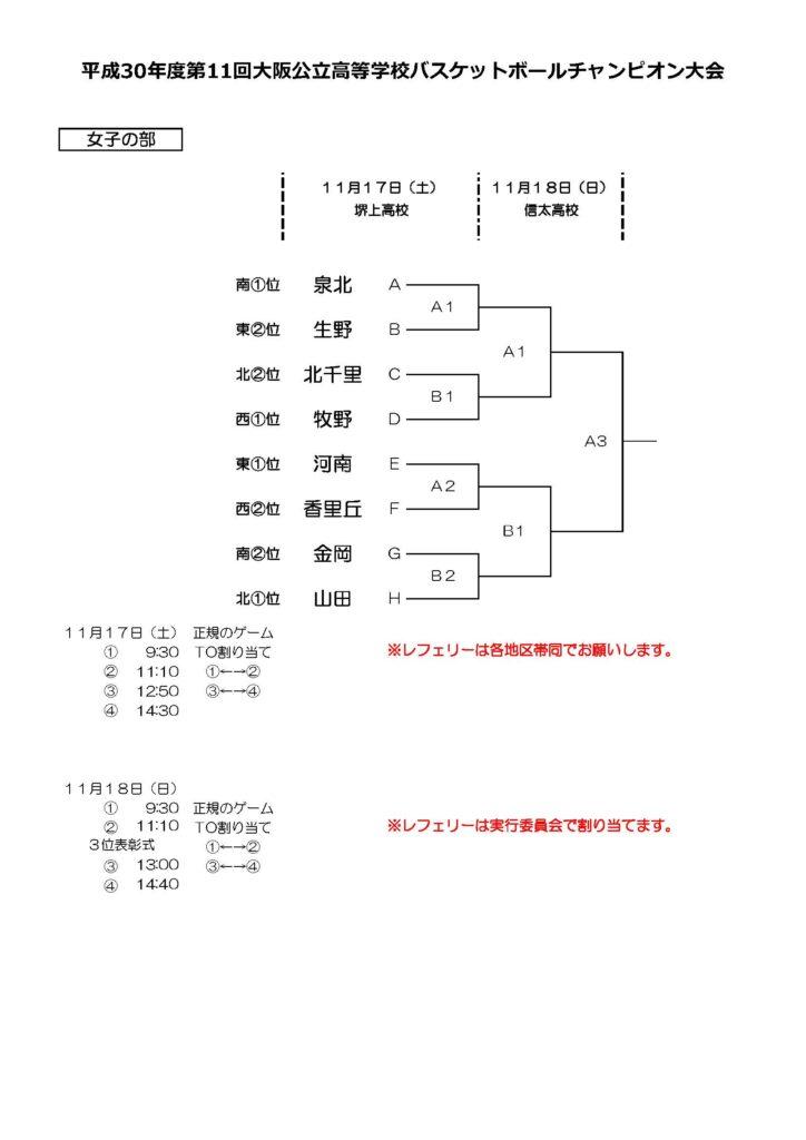 大阪公立高等学校バスケットボールチャンピオン大会 女子組み合わせ
