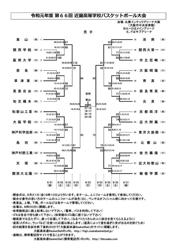 第66回近畿高校バスケットボール大会 男子試合結果